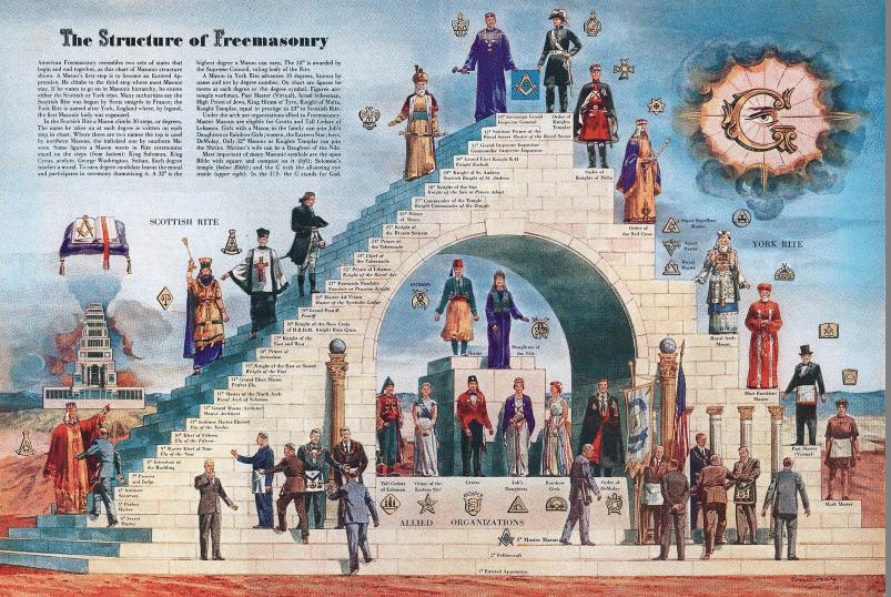 masonerie 56.3